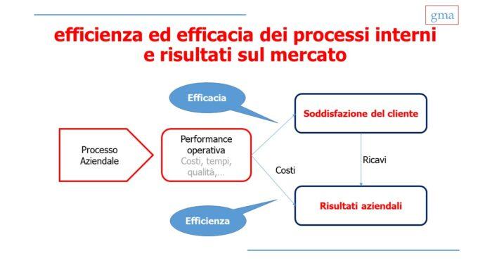 Marketing e analisi interna